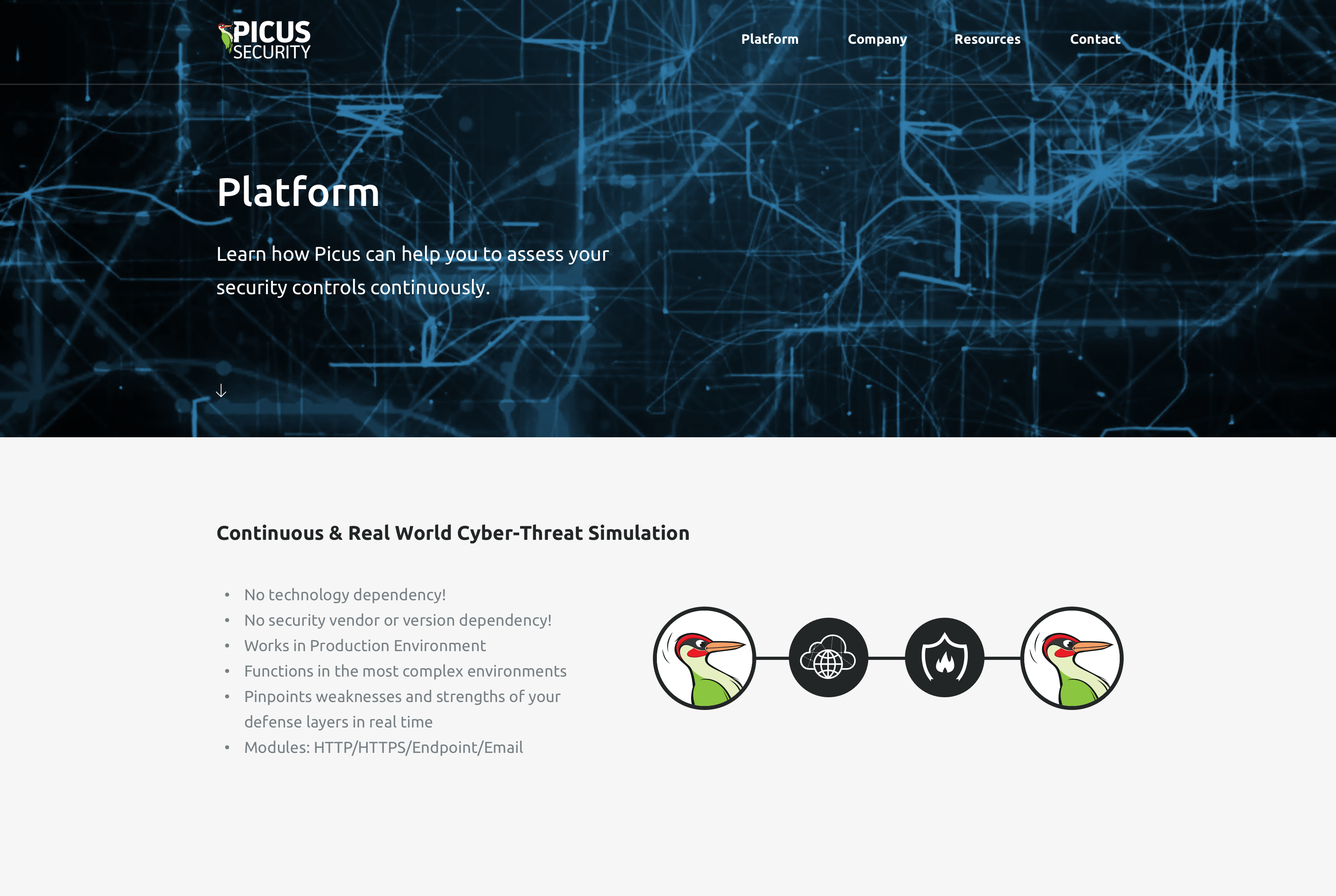 Picus Security platform page